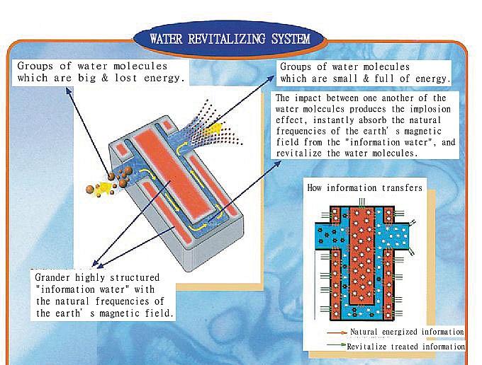 Grander water revitalization