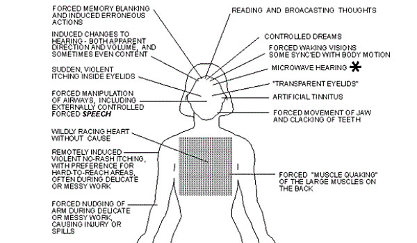 Mind-body-control